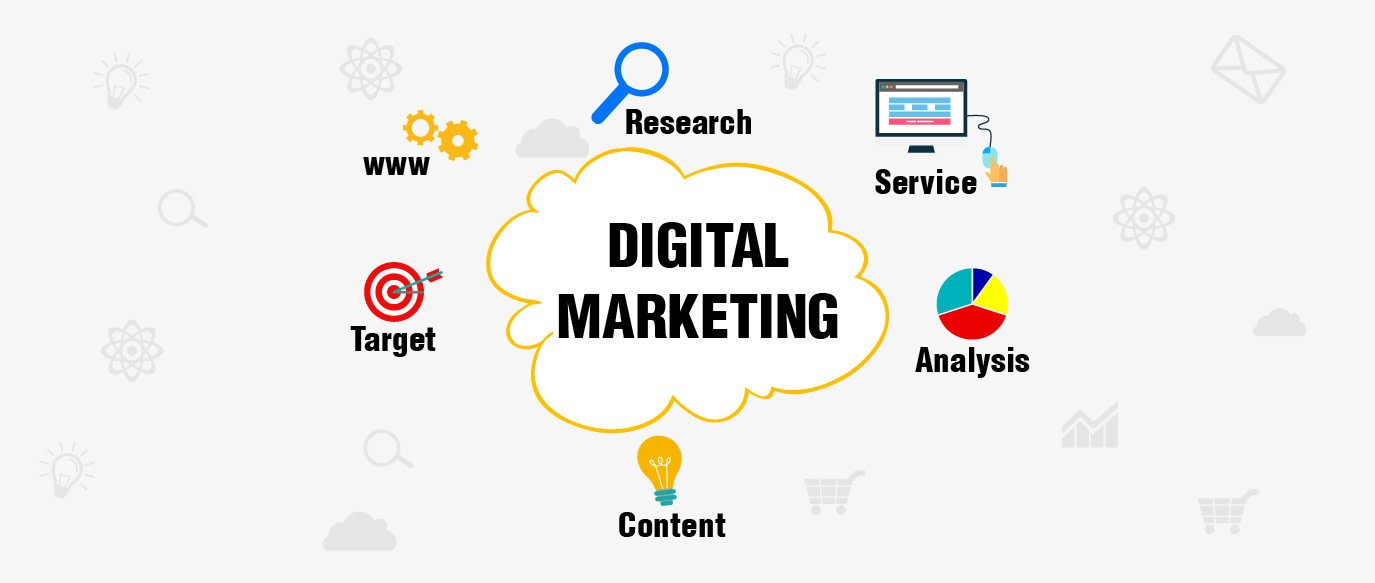 What Is Digital Marketing & How Do I Get Started?