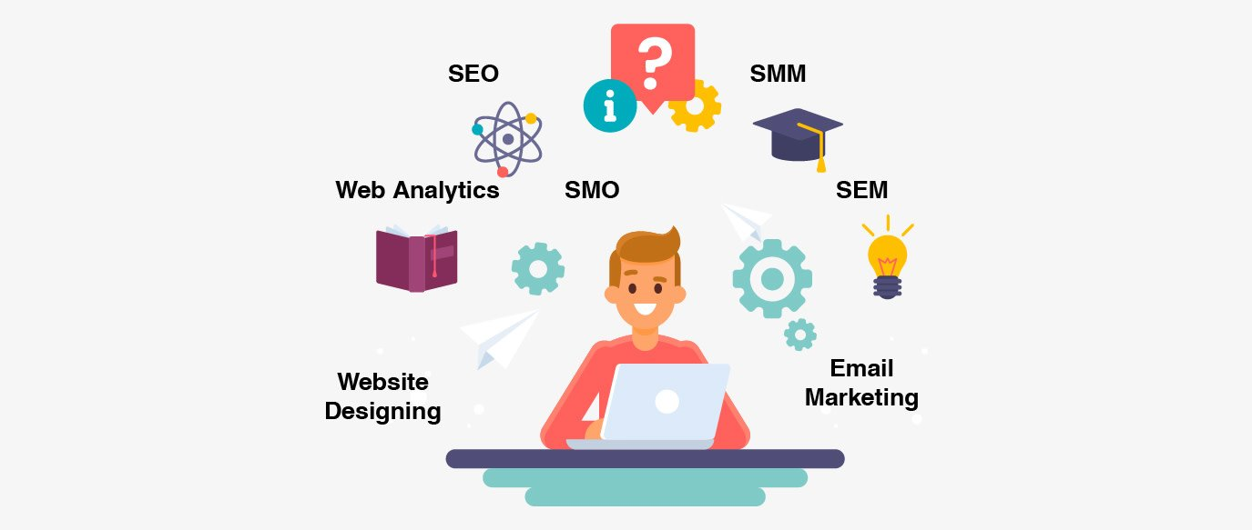What Are The Career Options In Digital Marketing