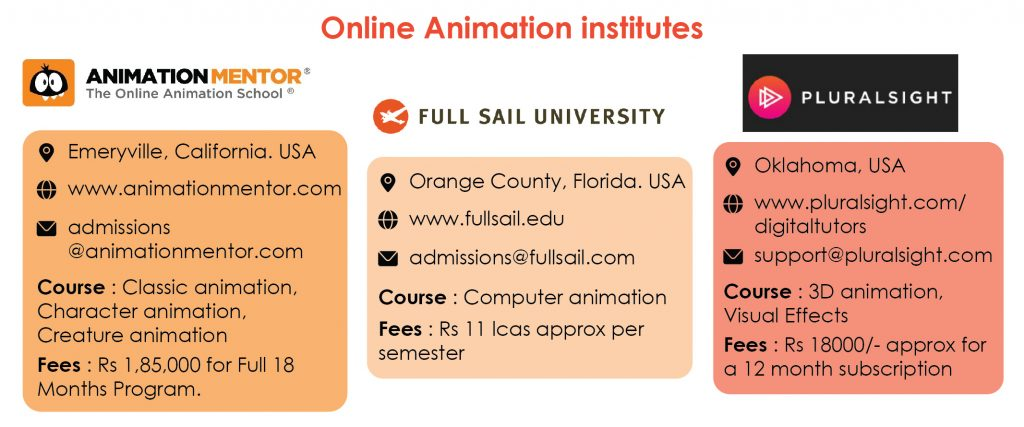 OnlineAnimationinst2-01